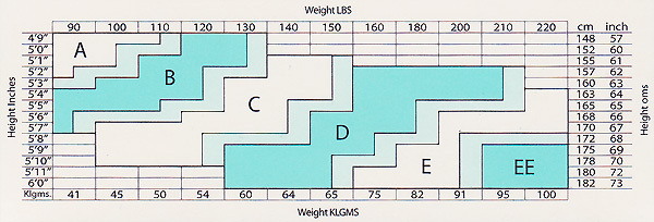 Hosiery Size Chart A-D