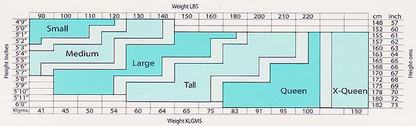 Hosiery Size Chart S-XQ